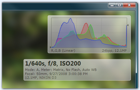 Histogram and Exif Information
